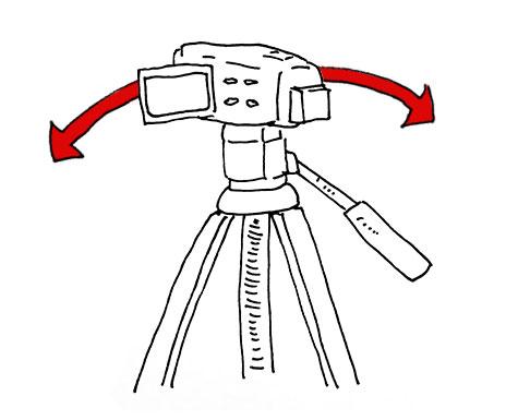 パン:カメラを左右に動かす