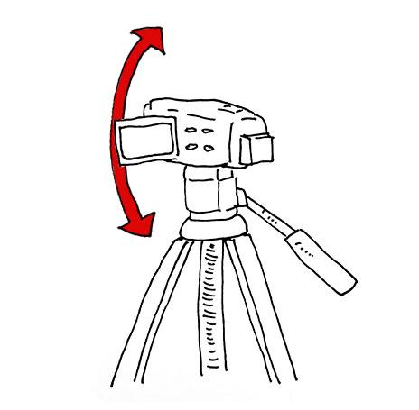 チルト:カメラを上下に動かす