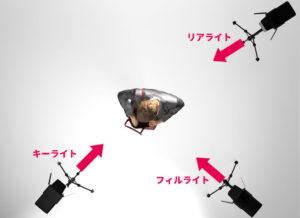 上から見た3灯証明の図